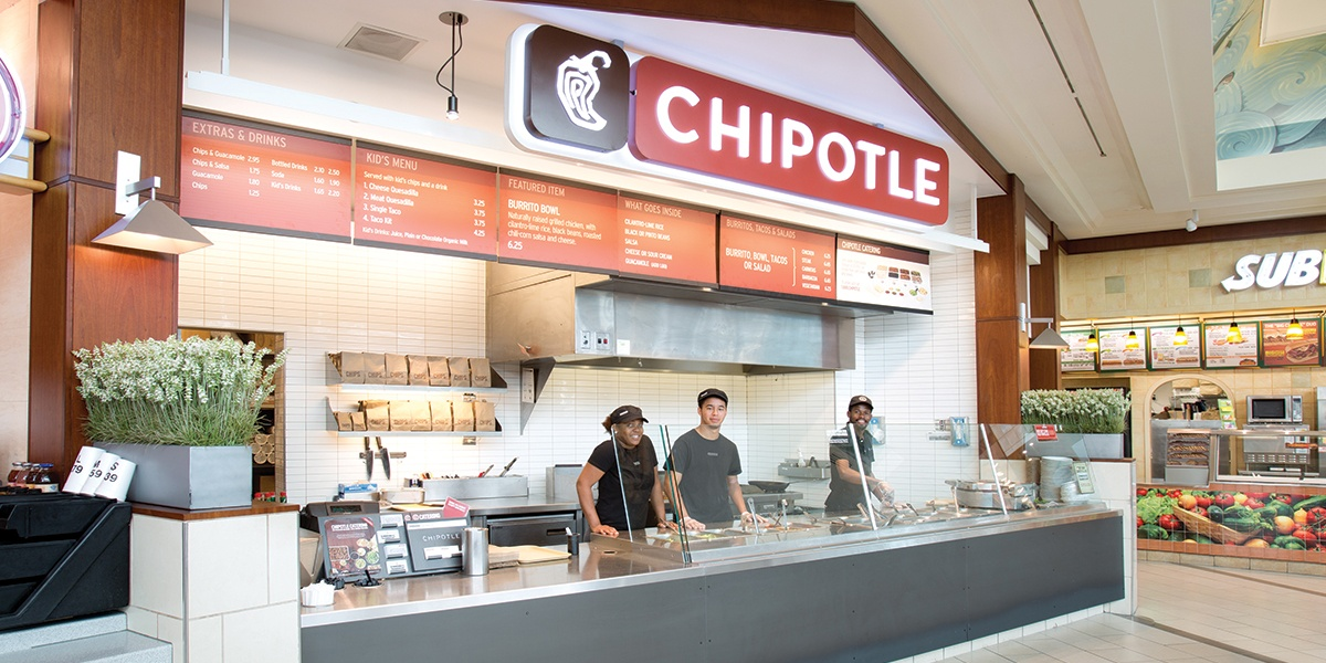 Chipotle: метрики ресторанного бизнеса для изучения