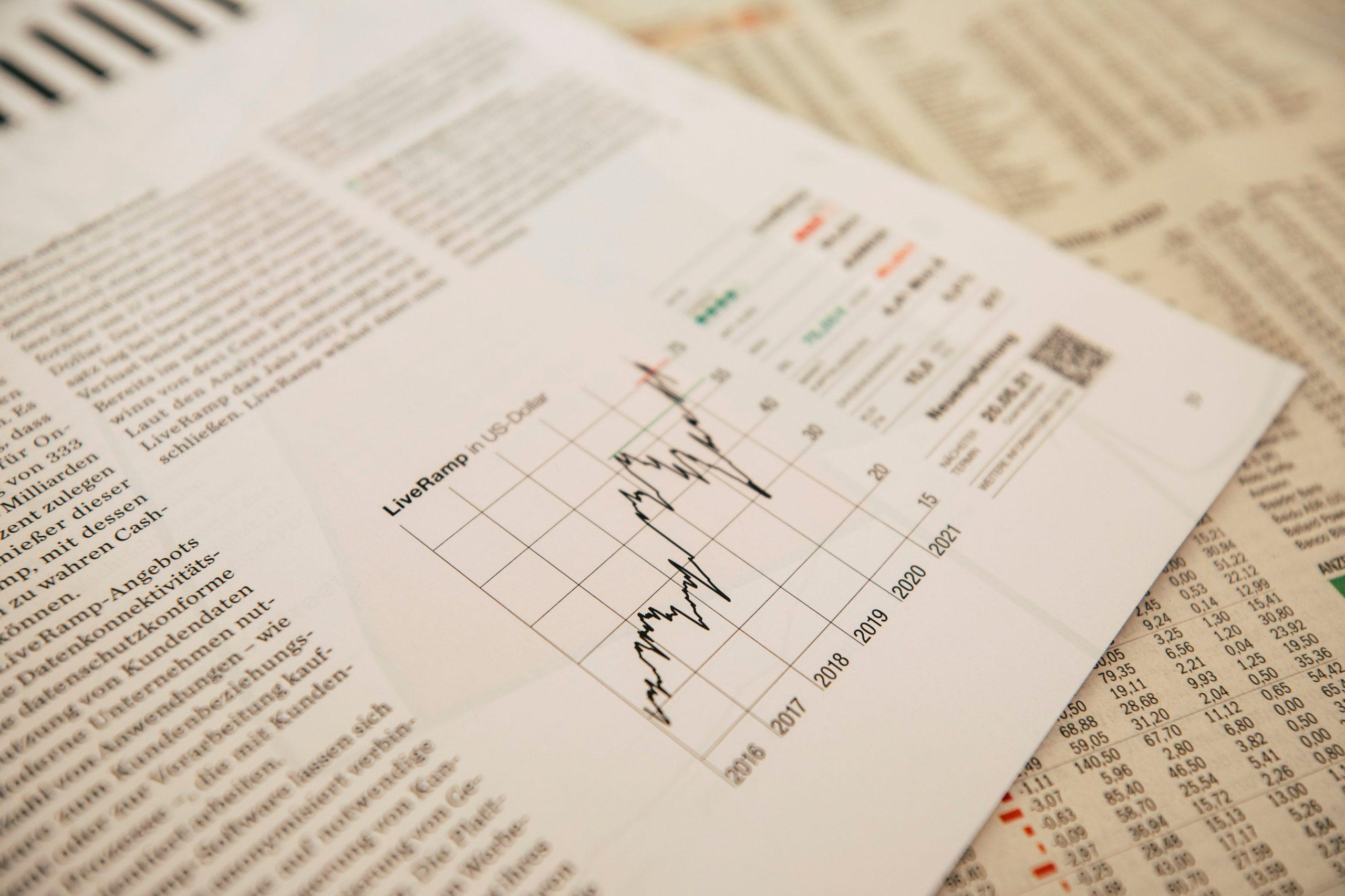 3 акции Dow Jones для покупки сейчас